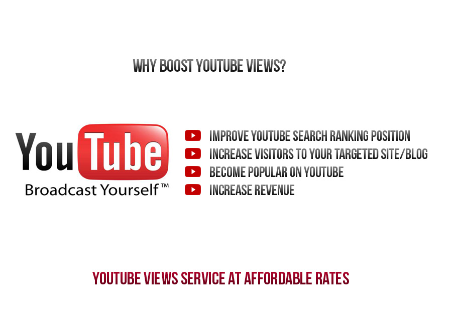 1000 Country Targeted Youtube Views for $2 - SEOClerks