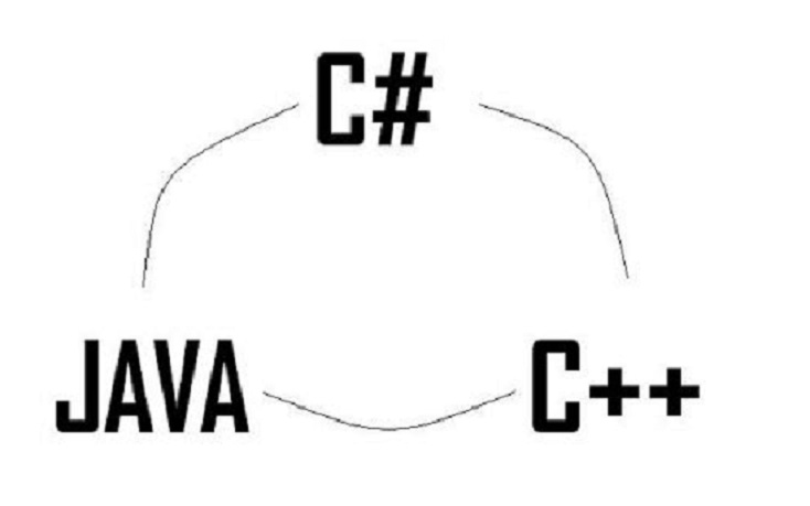 java vs c C# vs java: major similarities the origins of both java and c# are closely tied to the transition from lower-level programming languages like c++ to higher-level programming languages that compile into bytecode that can be run on a virtual machine.