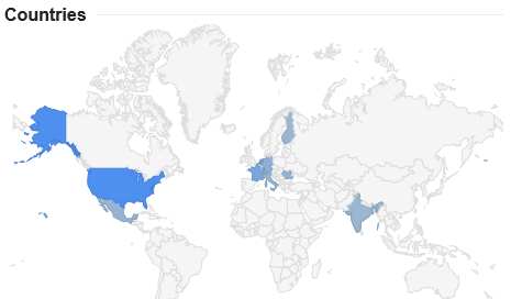 10,000 TARGETED website visitors (from USA and Europe)
