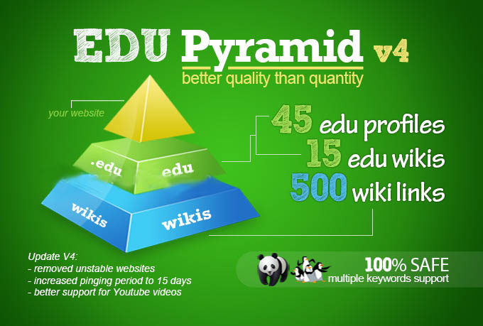 create a super edu pyramid with 60 edu backlinks and 500 wikis