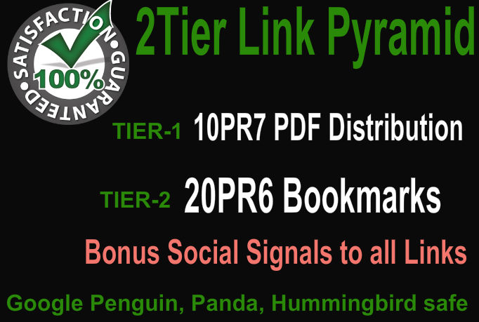 Submit  your PDF File in 10PR7 Pdf sharing websites and 20 PR6 Bookmarking on it