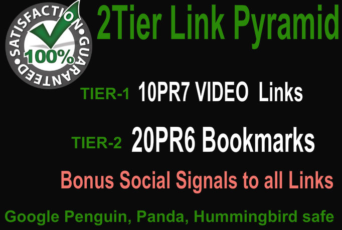 Submit your Video File in 10PR7 Video sharing sites a...