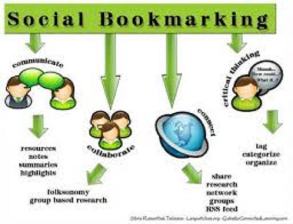 I will give you 100 ApproveSocial Bookmarking Backlinks