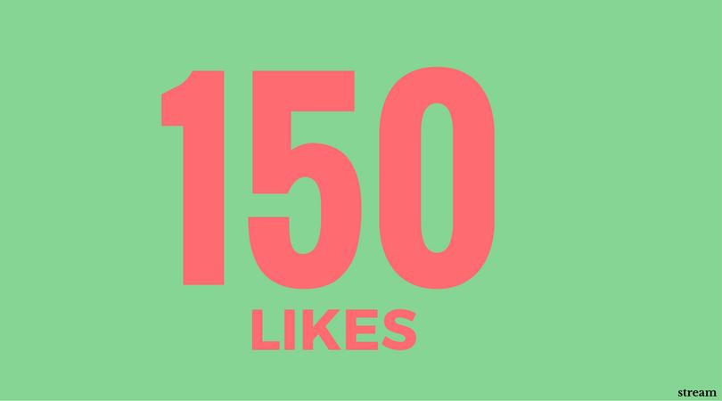 I will provide you 150 youtube likes real