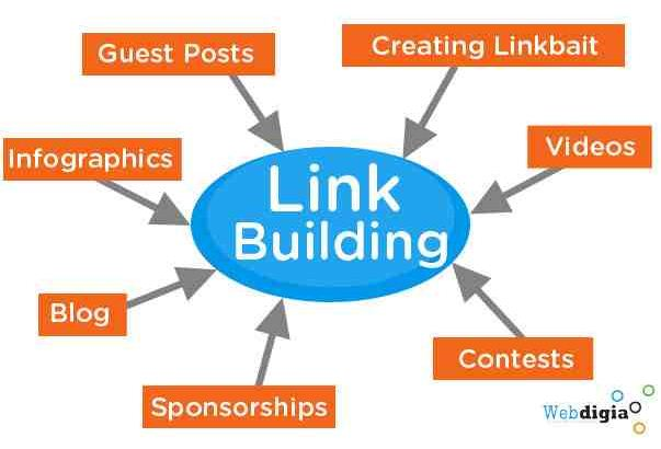 100 Manual And white hat SEO Link Building work