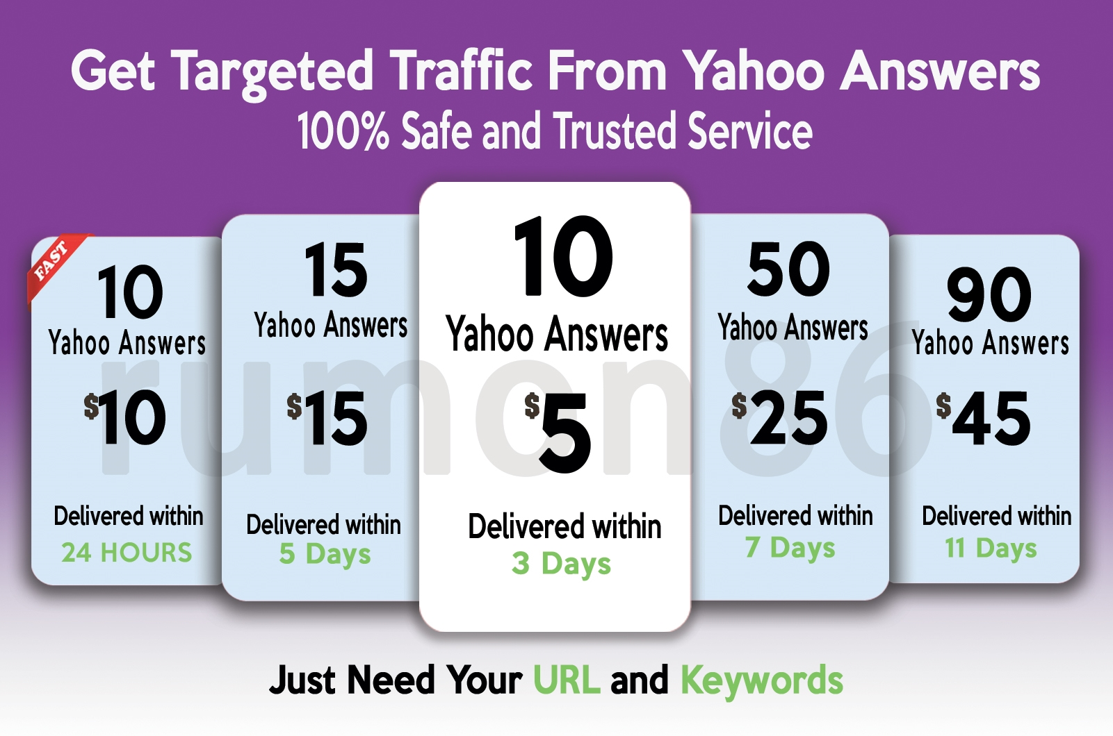 Promote Your Website In 10 Yahoo Answers With Clickab