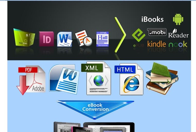 do the ebook conversion from Word, PDF, Indesign into epub and Kindle formats