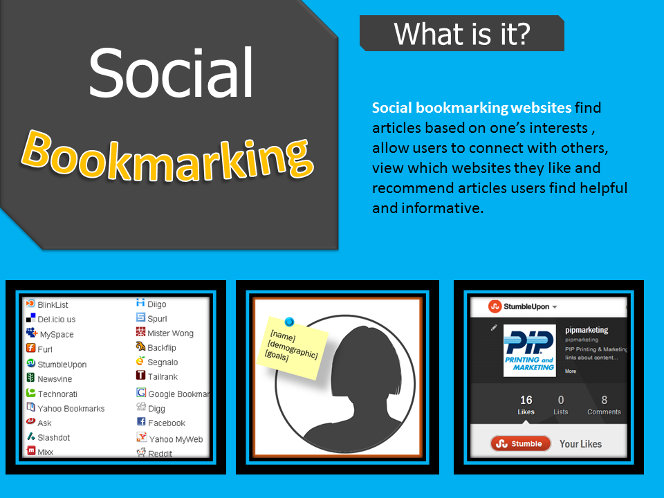 We will do 125 social bookmarking in