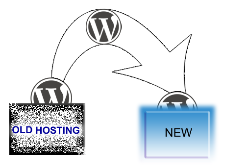 Move your site one host to another