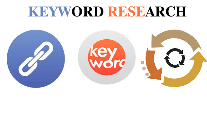 KEYWORD research for your unique domain and search