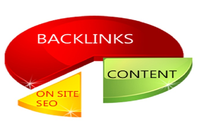 Backlinks on High Authority websites like Apple, Ted, NJ.com
