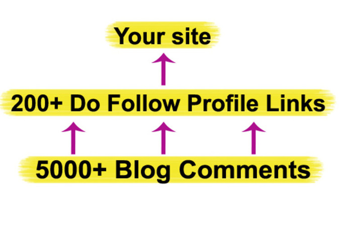 More than 200 DOFOLLOW Profile Links from high pr forums & create 5000+ blog comm for massive juice