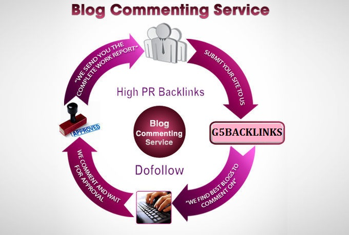 I will create 82 Manual DoFollow High PR Blog Comments backlink Actual Best Quality