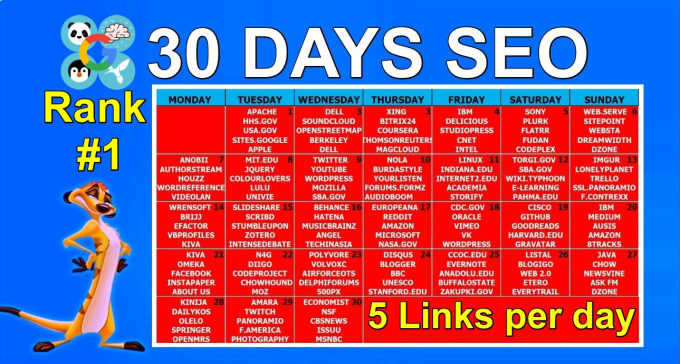 I Will Elevate Your Ranking, 30 Days Seo,  Daily Backlinks