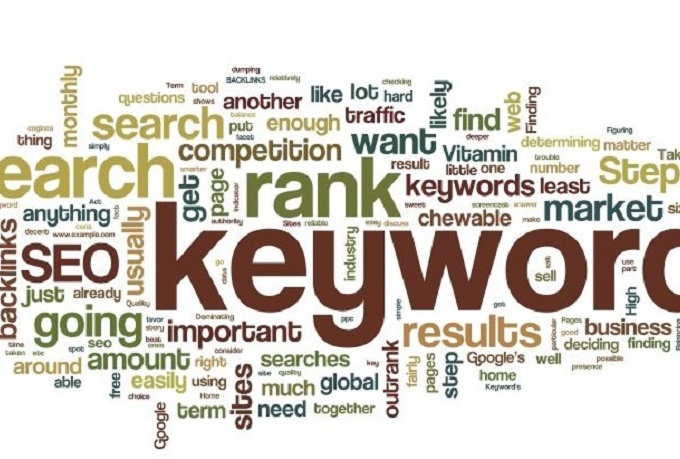 I will analyze a keyword and give a detailed SEO campaign