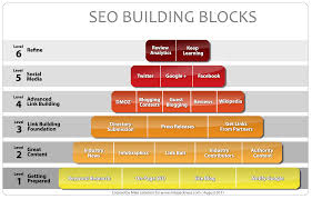 I will boost your keywords with my 400xpr2+ do follow backlinks