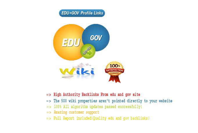 I will create 20 edu, gov and 200 wiki links