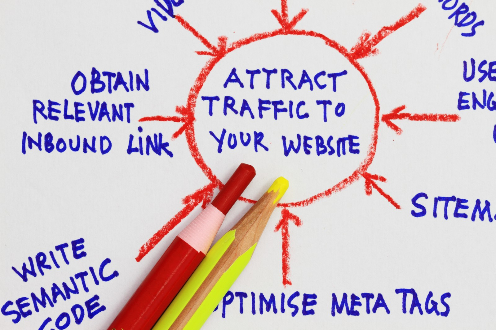 Ultra Premium Quality Write A 1000 Word SEO Article
