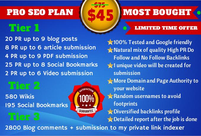 I will manually do quality SEO 50 high pr backlinks for