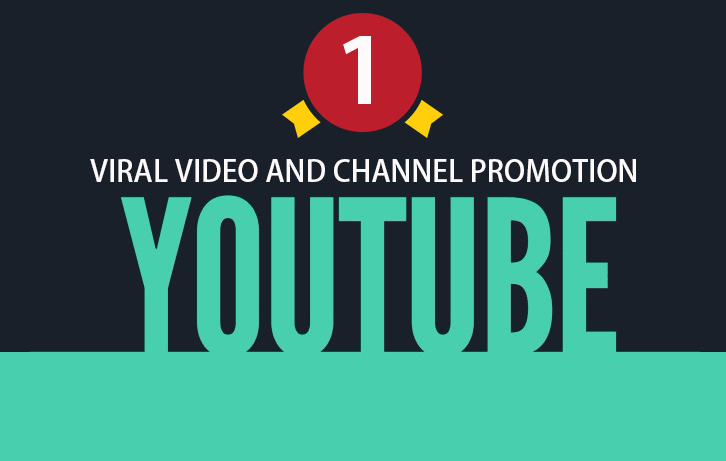 Promote your YouTube Page and Videos to Gain Organic Engagement