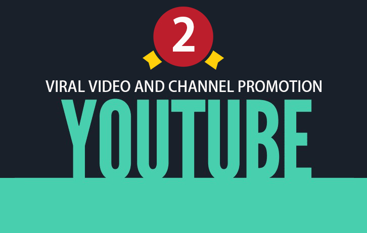 Promote your YouTube Video to our Communities - Growth Service