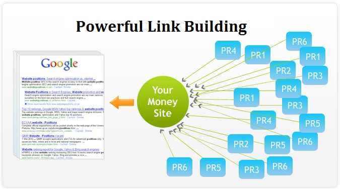 Super Smart SEO Link Building Service - Unique Backlinks Strategy to Effectively and Safely Rank you TOP of Google