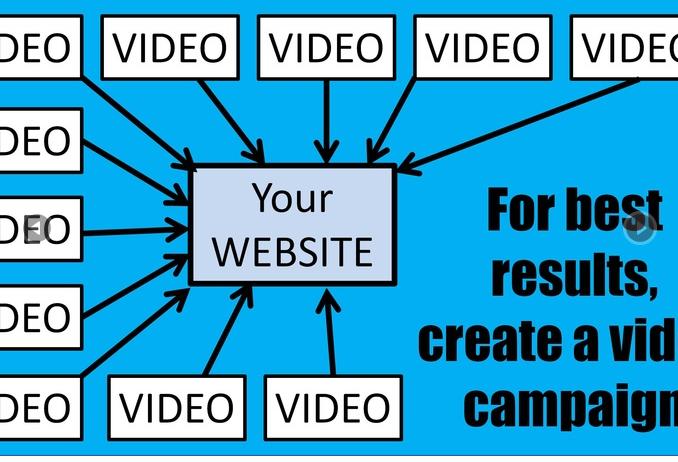 upload your video, p1 Google EXTRA, basic gig p2