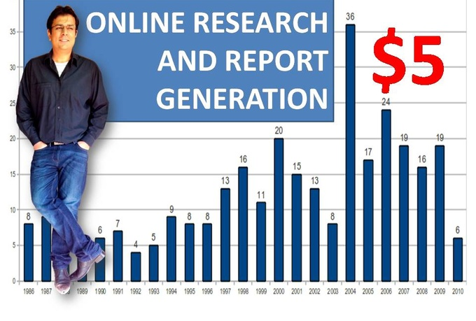 I will research online and provide you a detailed rep...