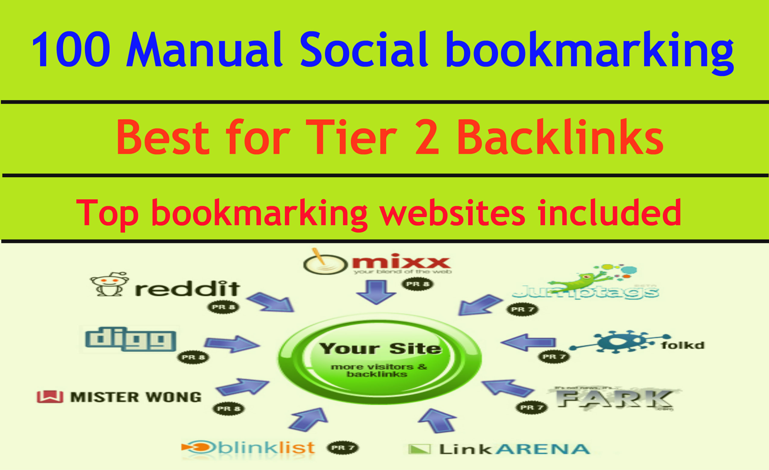 100 Manual Social Bookmarking Links