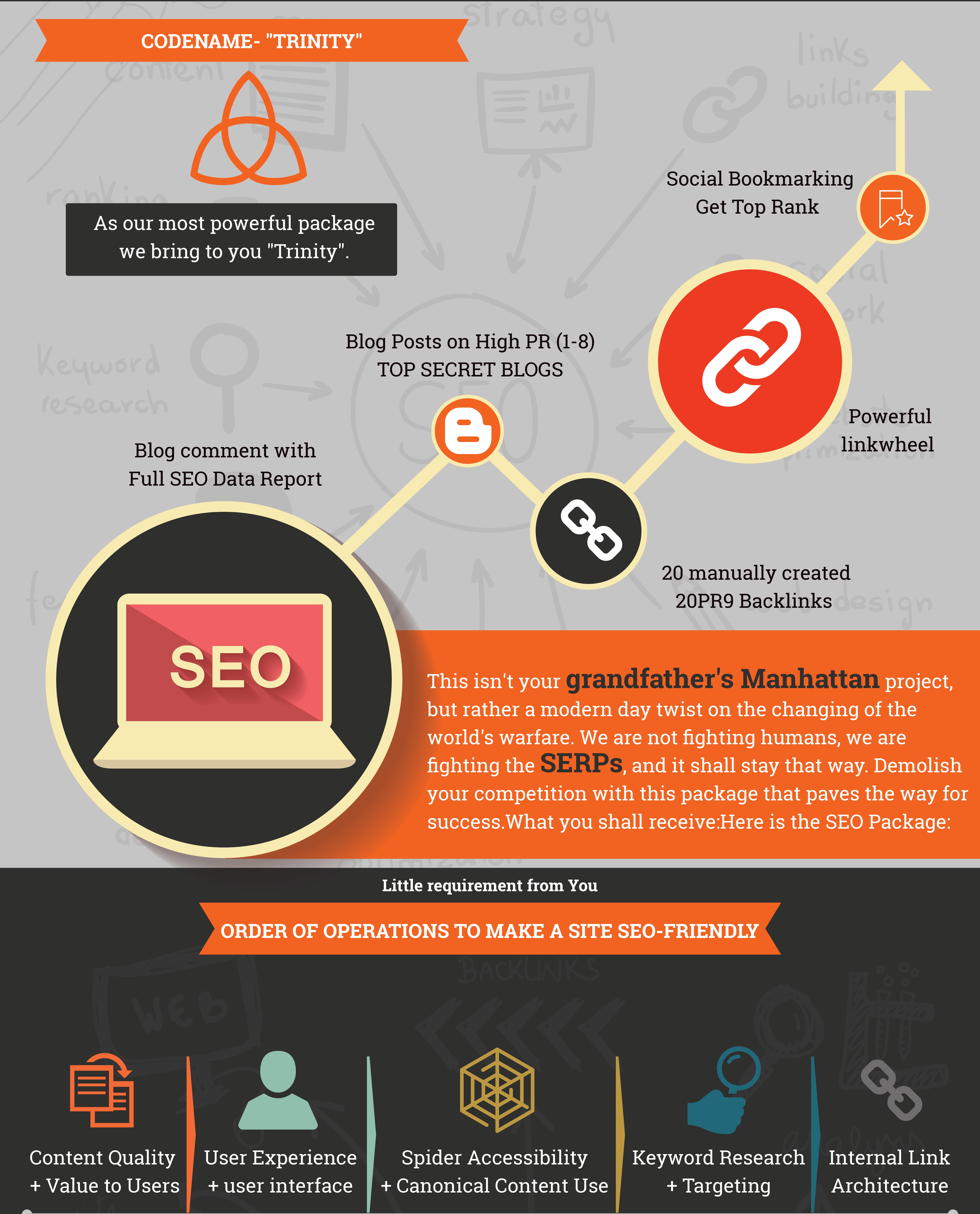 ✓ Google Panda 4.2: Powerful SEO Link Pyramid ✓70+Contextual Backlinks +1.500 Tier 2 Links