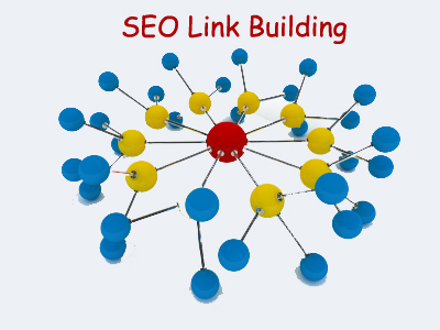 Create 100 high page rank backlinks for your website