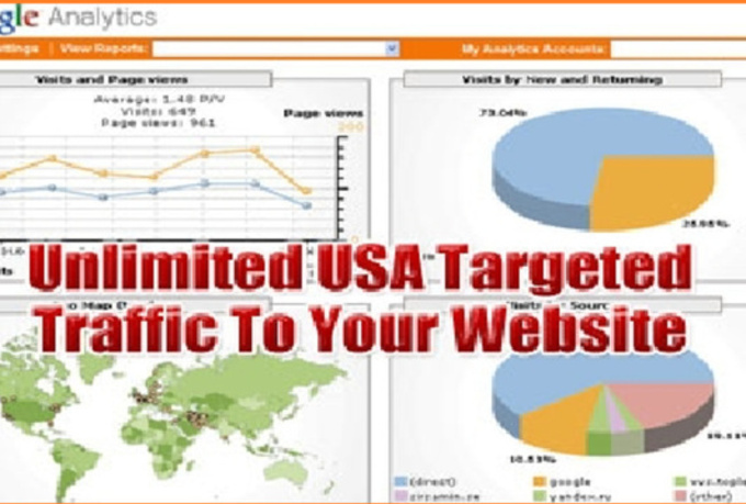 I will send 60000+ Unique Human Visitors 50 to 60 US Traffic with proof to your Website