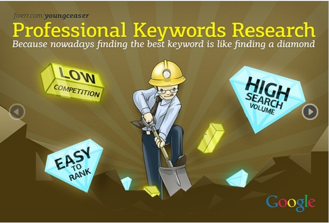 I will find EVERY Possible Keyword get More Traffic Sales Leads