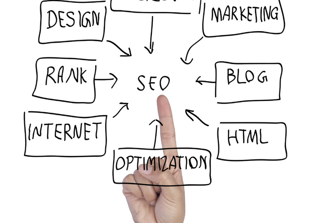 I  write  500 words SEO article on any topic in 2 days