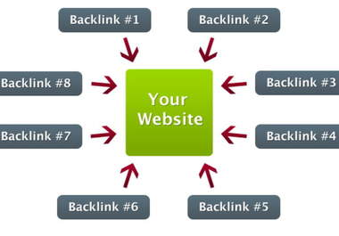 manually build 20 permanent dofollow and very effective PR6+ Paul and Angela style backlinks for your websites