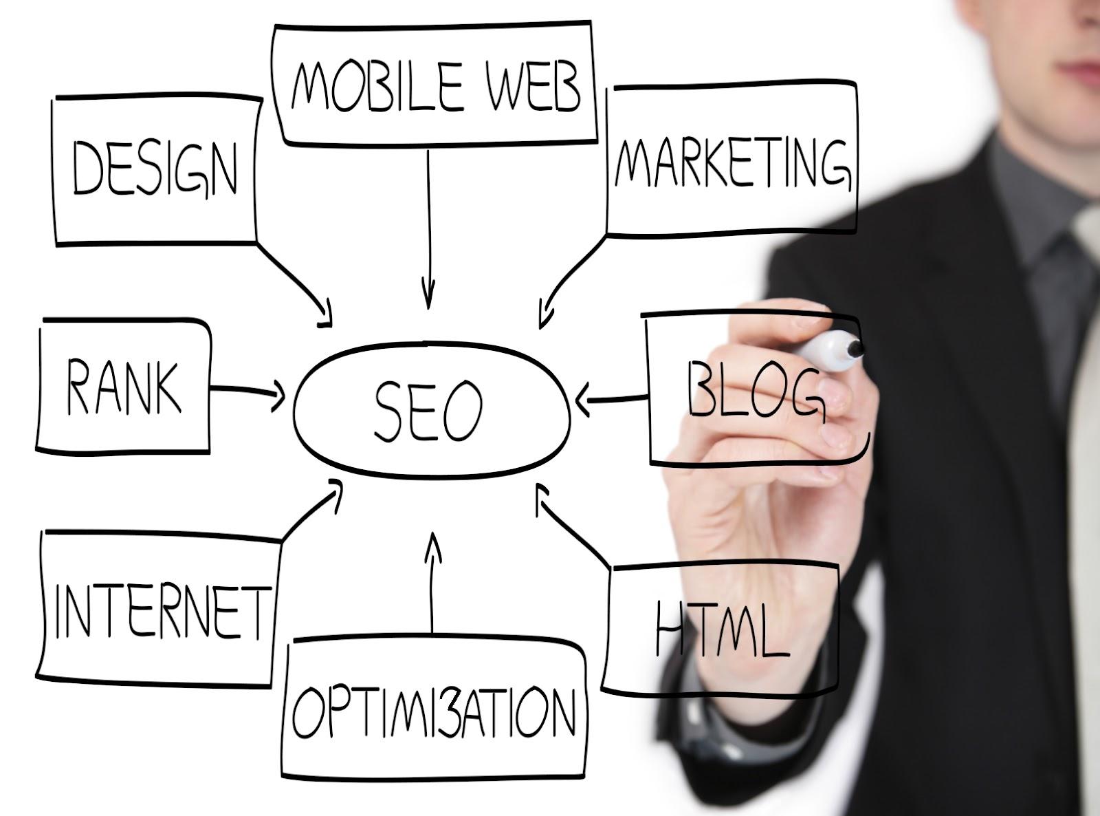 get permanent Dofollow link on 50 x DA70 Homepage blogroll business niche website