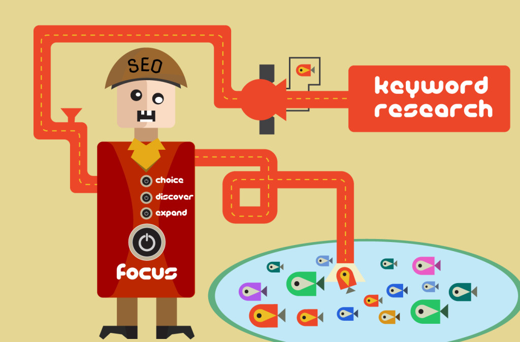 I will keyword research and competitor analysis