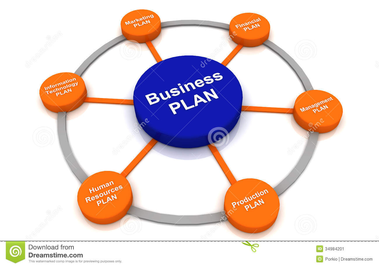 Company business plans