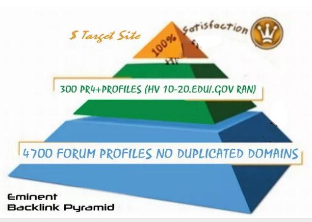 I will do SEO Backlinks pyramid dofollow edu