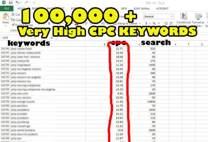 100,000 more highest Cpc adsense keywords list