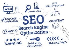 Bullet proof SEO service