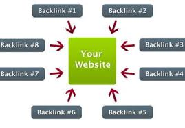 Do Panda 4.0 Safe 1 PR7, 4 PR6, 10 PR5, 14 PR4, 16 PR3, 20 PR2 Seo Backlinks on Actual PR + Bonus