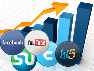 add your site to 600+ social bookmarking sites and Rs...