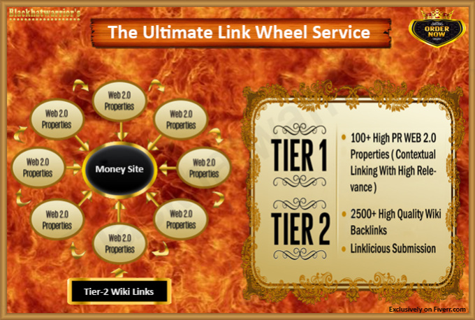 create Ultimate Link Wheel with over 100 Web Properties and 2500 Wiki Articles