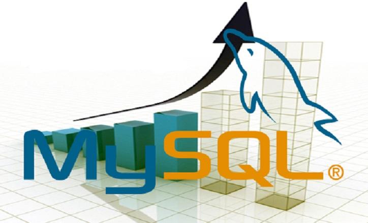 I will Create ANY mysql Query