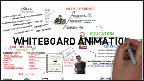 Get PROFESSIONAL whiteboard animation video