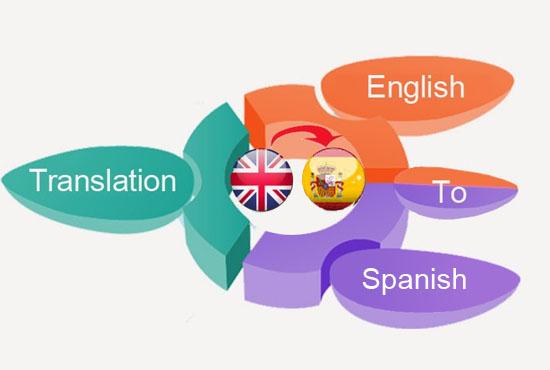English to Spanish translation 500 words