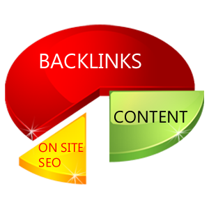 GUARANTEED backlink on 10x DA45 blogroll