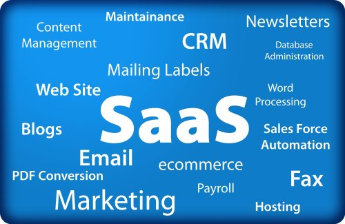 Convert your Mobile Aps into SaaS model