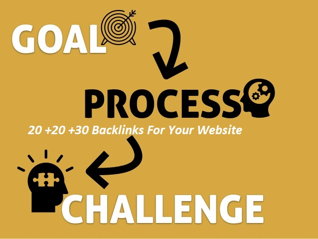 20 Pr9 profile backlink,20 edu,gov 30 pr8 to Pr4 Social-Bookmark